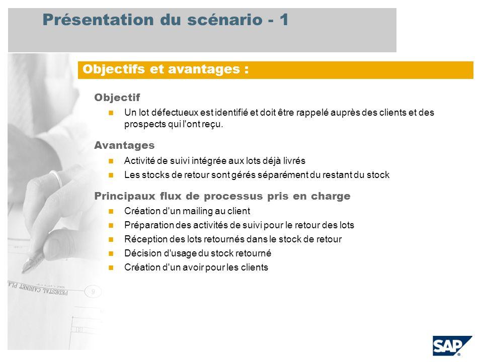 Présentation du scénario - 1 Objectif Un lot défectueux est identifié et doit être rappelé auprès des clients et des prospects qui l'ont reçu. Avantag