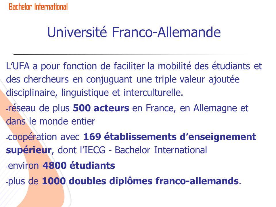 Université Franco-Allemande LUFA compte actuellement plus de 4800 étudiants et se concentre autour de 3 secteurs-clés : enseignement supérieur : mise en place de cursus bi et tri nationaux et de doubles diplômes (licence et master) recherche : collèges doctoraux franco-allemands, écoles dété, cotutelles de thèse, partenariats entre laboratoires de recherche insertion professionnelle : Forum Franco-Allemand et antenne franco-allemande ABG-UFA www.dfh-ufa.org
