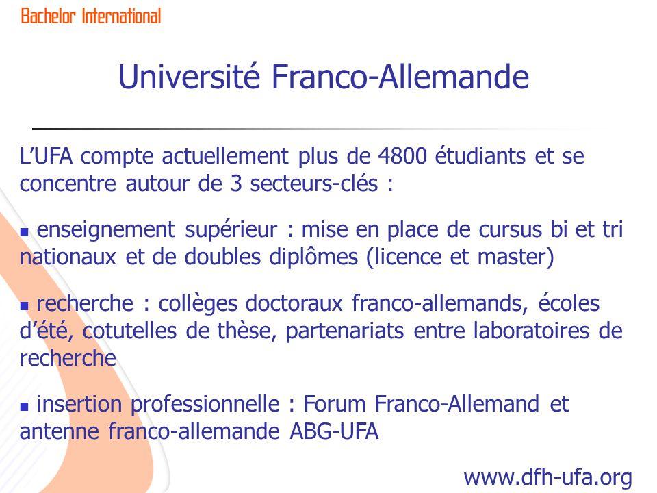 Université Franco-Allemande LUFA compte actuellement plus de 4800 étudiants et se concentre autour de 3 secteurs-clés : enseignement supérieur : mise