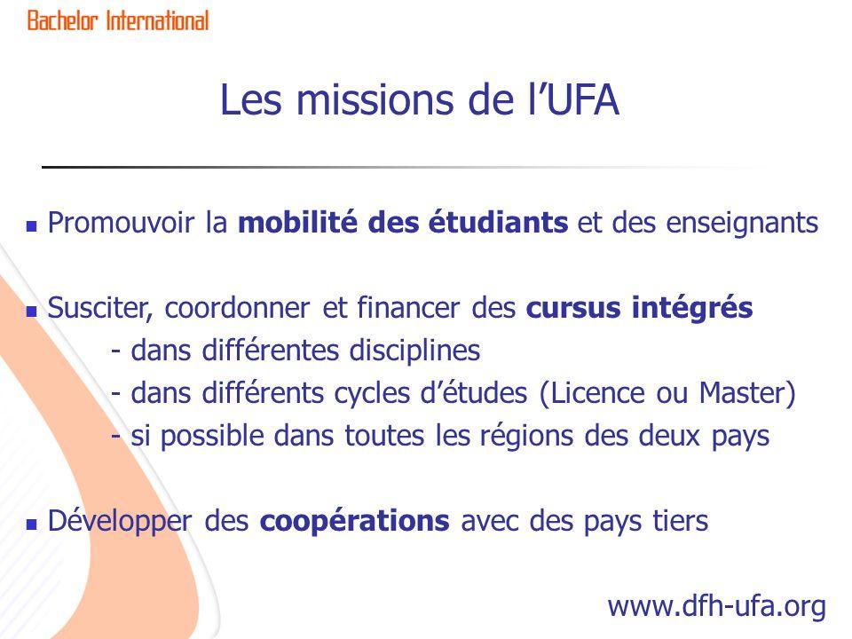 Les missions de lUFA Promouvoir la mobilité des étudiants et des enseignants Susciter, coordonner et financer des cursus intégrés - dans différentes d
