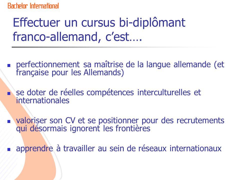 Effectuer un cursus bi-diplômant franco-allemand, cest…. perfectionnement sa maîtrise de la langue allemande (et française pour les Allemands) se dote
