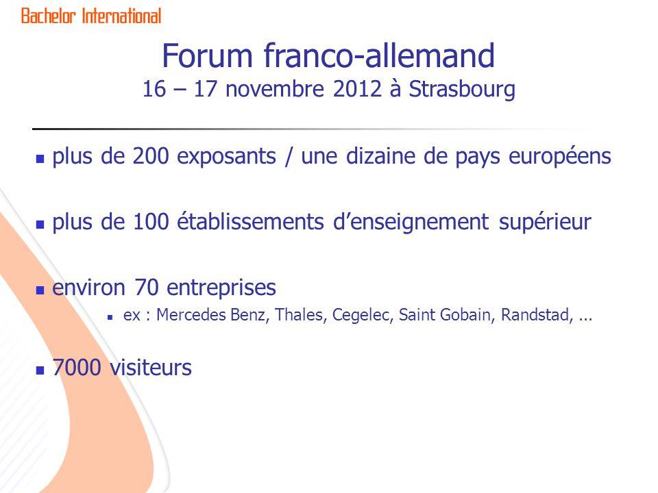 Forum franco-allemand 16 – 17 novembre 2012 à Strasbourg plus de 200 exposants / une dizaine de pays européens plus de 100 établissements denseignemen