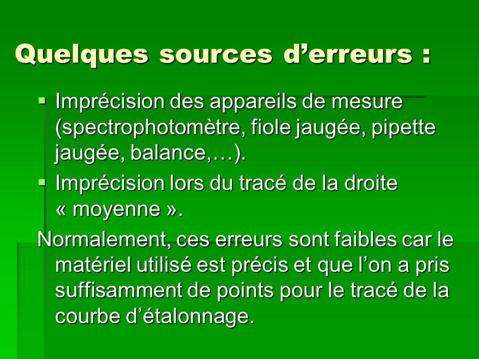 Quelques sources derreurs : Imprécision des appareils de mesure (spectrophotomètre, fiole jaugée, pipette jaugée, balance,…).