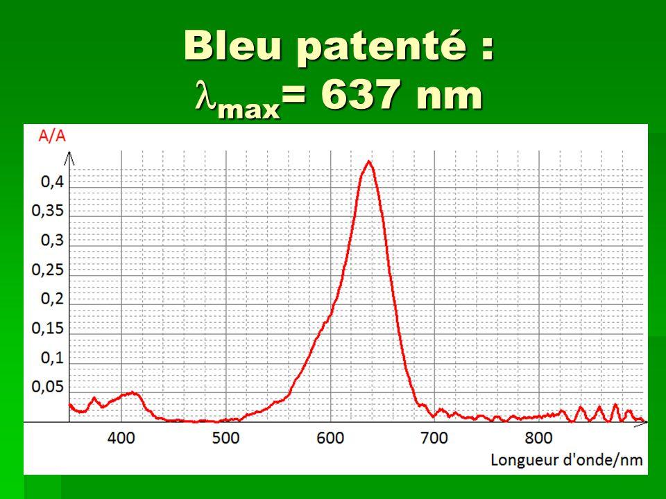 Bleu patenté : max = 637 nm