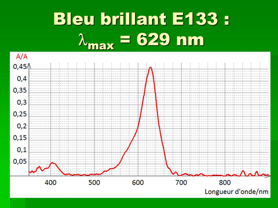 Bleu brillant E133 : max = 629 nm