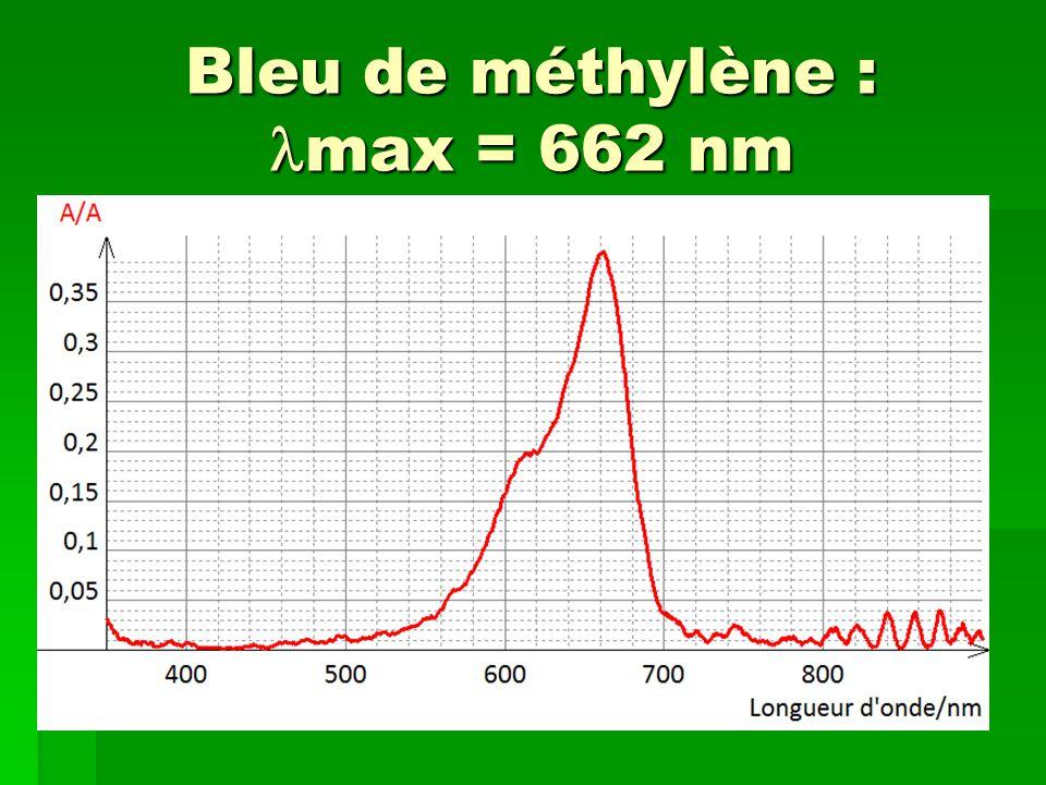 Conclusion : La valeur du maximum dabsorption ne correspond à aucun des spectres.