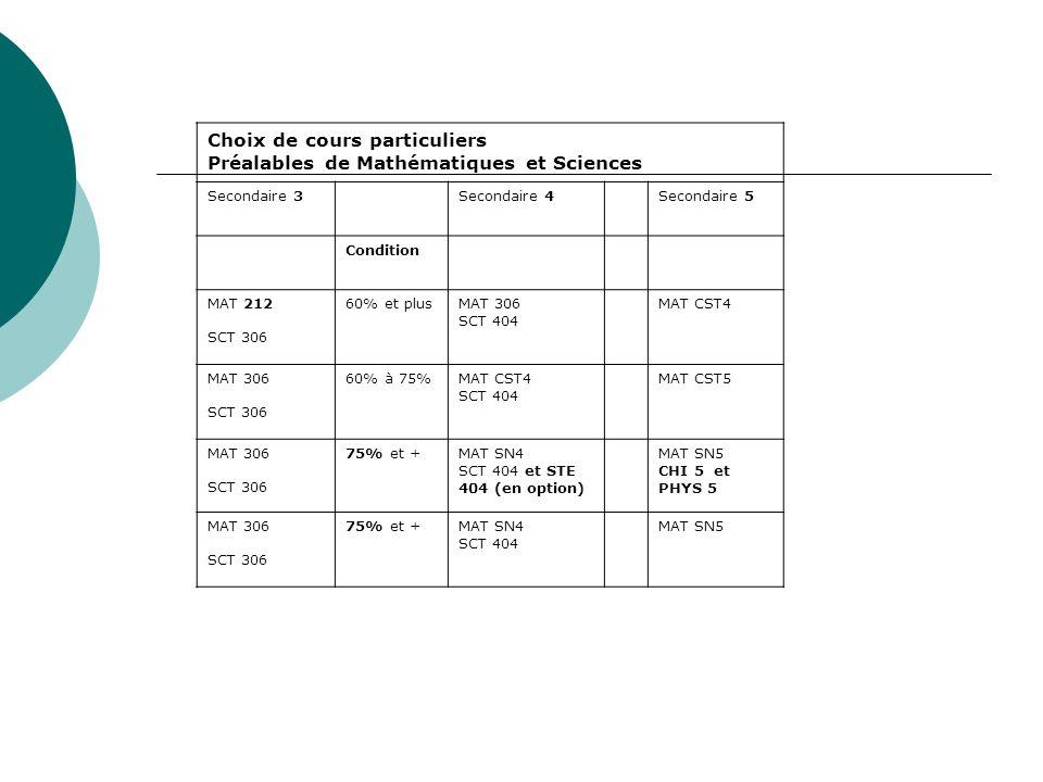 Choix de cours particuliers Préalables de Mathématiques et Sciences Secondaire 3Secondaire 4Secondaire 5 Condition MAT 212 SCT 306 60% et plusMAT 306 SCT 404 MAT CST4 MAT 306 SCT 306 60% à 75%MAT CST4 SCT 404 MAT CST5 MAT 306 SCT 306 75% et +MAT SN4 SCT 404 et STE 404 (en option) MAT SN5 CHI 5 et PHYS 5 MAT 306 SCT 306 75% et +MAT SN4 SCT 404 MAT SN5
