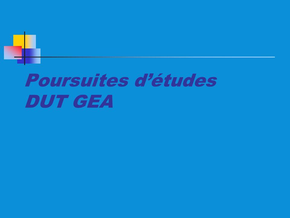 Lieux ou lon peut étudier cette licence Pro GRH IUT de Sceaux dans le 92 IUT de Brétigny dans le 91 IUT de Sénart dans le 77 IUT de Rambouillet dans le 78 IUT de Villetaneuse dans le 93