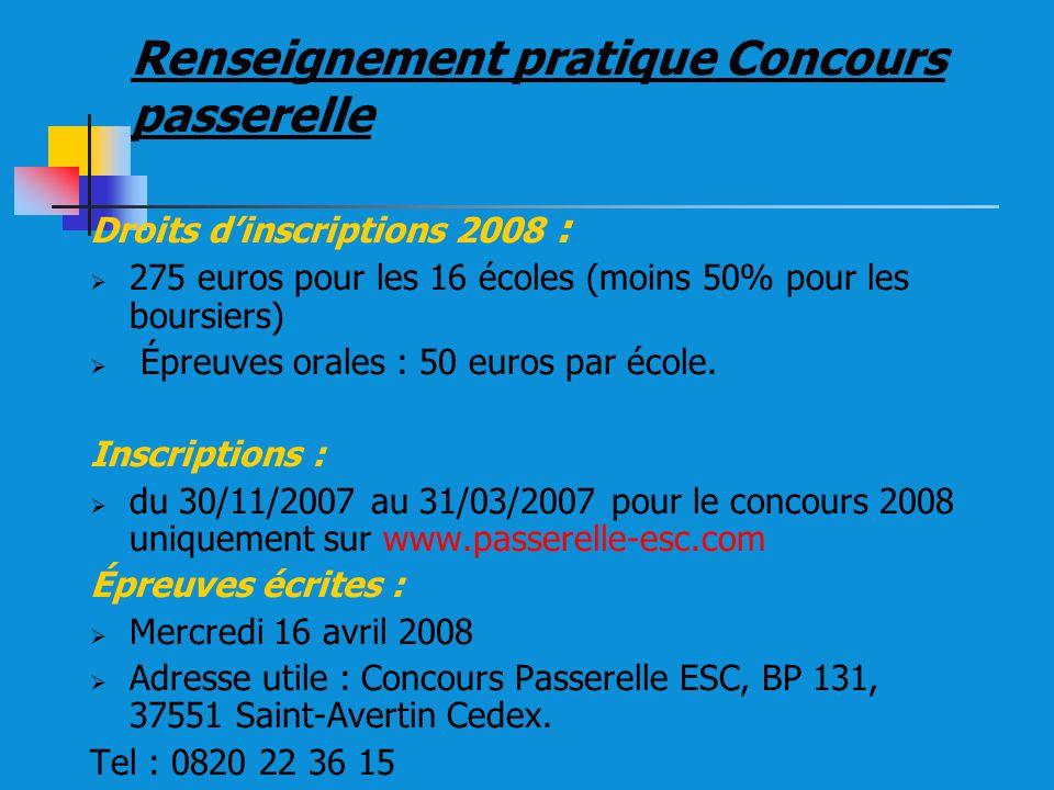 Renseignement pratique Concours passerelle Droits dinscriptions 2008 : 275 euros pour les 16 écoles (moins 50% pour les boursiers) Épreuves orales : 50 euros par école.