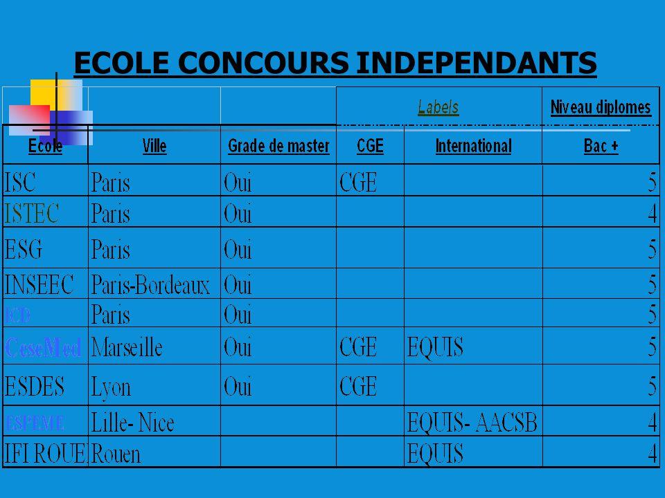 ECOLE CONCOURS INDEPENDANTS