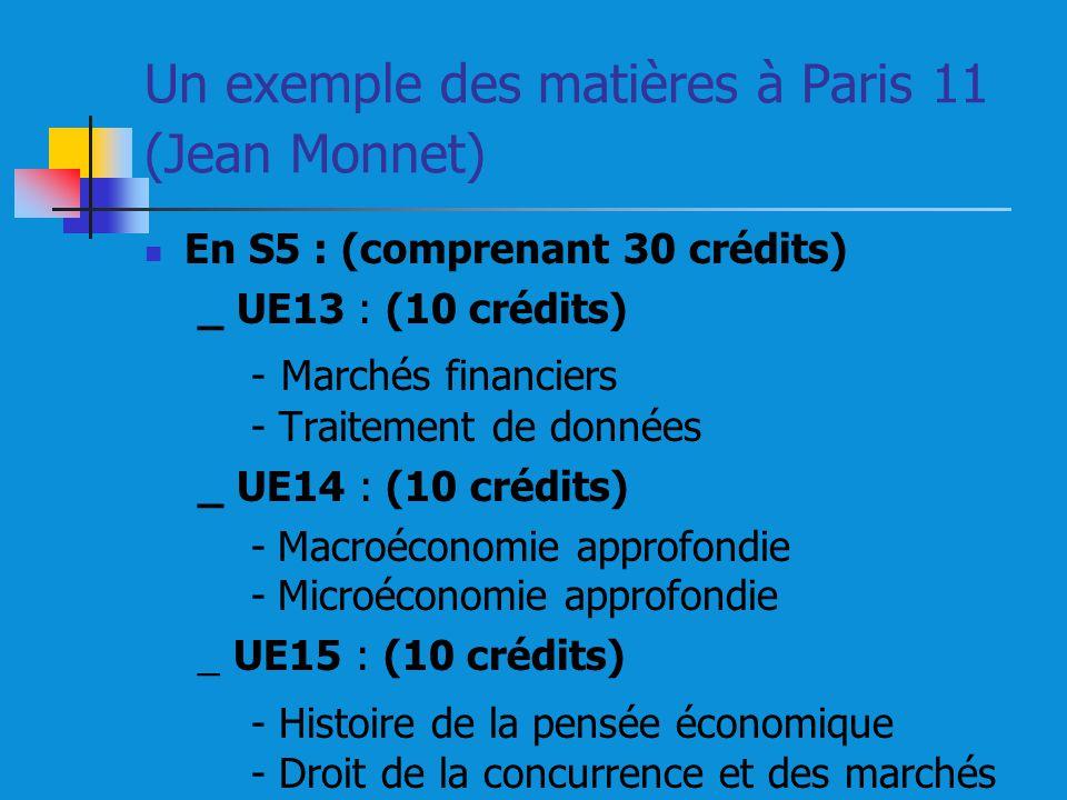 Un exemple des matières à Paris 11 (Jean Monnet) En S5 : (comprenant 30 crédits) _ UE13 : (10 crédits) - Marchés financiers - Traitement de données _