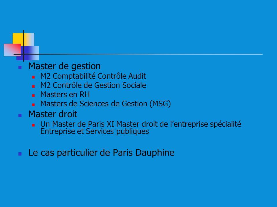 Master de gestion M2 Comptabilité Contrôle Audit M2 Contrôle de Gestion Sociale Masters en RH Masters de Sciences de Gestion (MSG) Master droit Un Master de Paris XI Master droit de lentreprise spécialité Entreprise et Services publiques Le cas particulier de Paris Dauphine