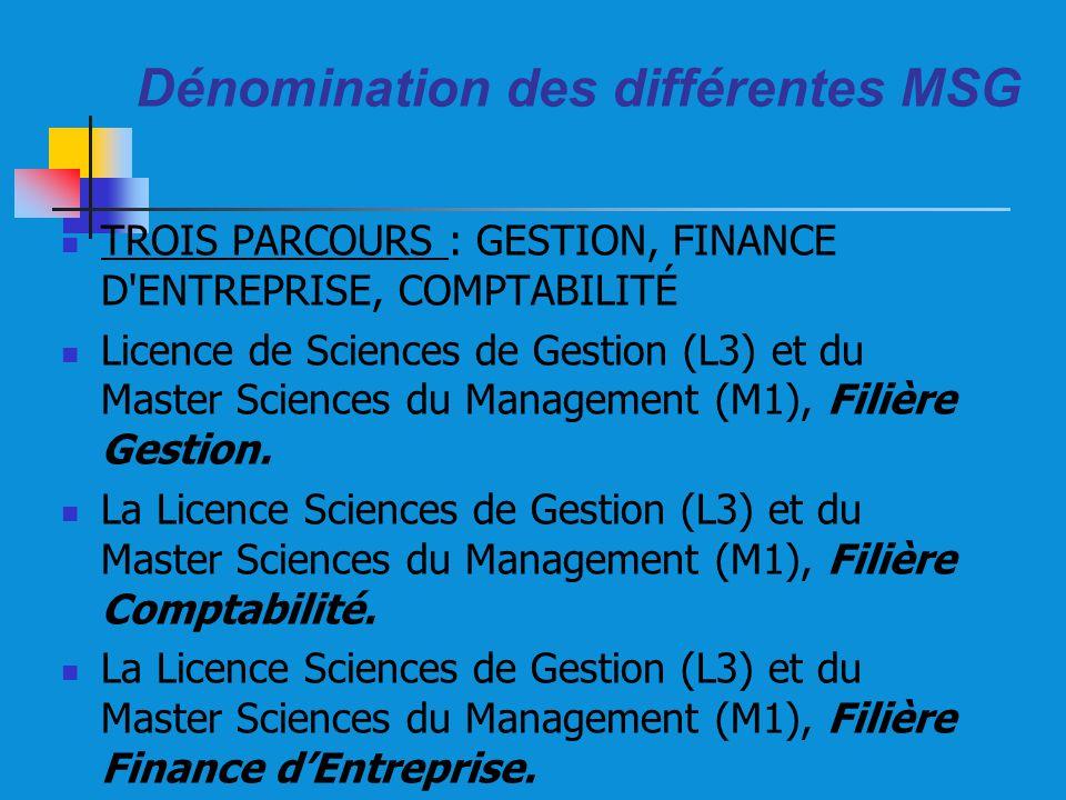 Dénomination des différentes MSG TROIS PARCOURS : GESTION, FINANCE D ENTREPRISE, COMPTABILITÉ Licence de Sciences de Gestion (L3) et du Master Sciences du Management (M1), Filière Gestion.