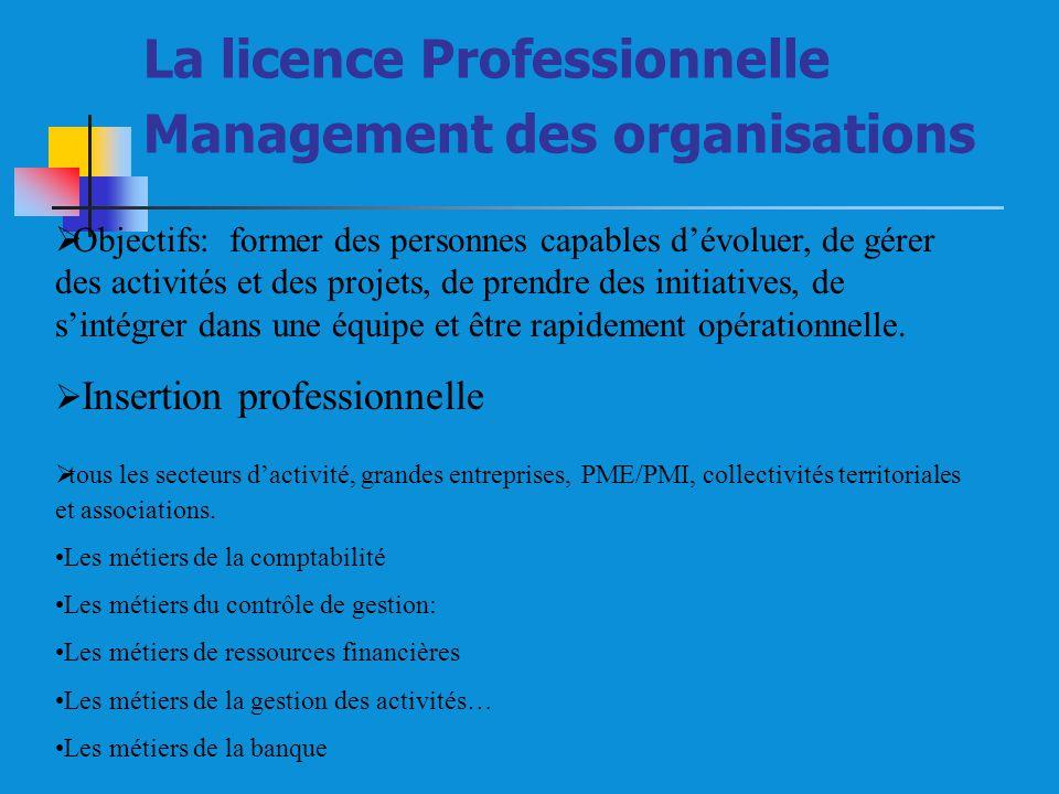 La licence Professionnelle Management des organisations Objectifs: former des personnes capables dévoluer, de gérer des activités et des projets, de prendre des initiatives, de sintégrer dans une équipe et être rapidement opérationnelle.