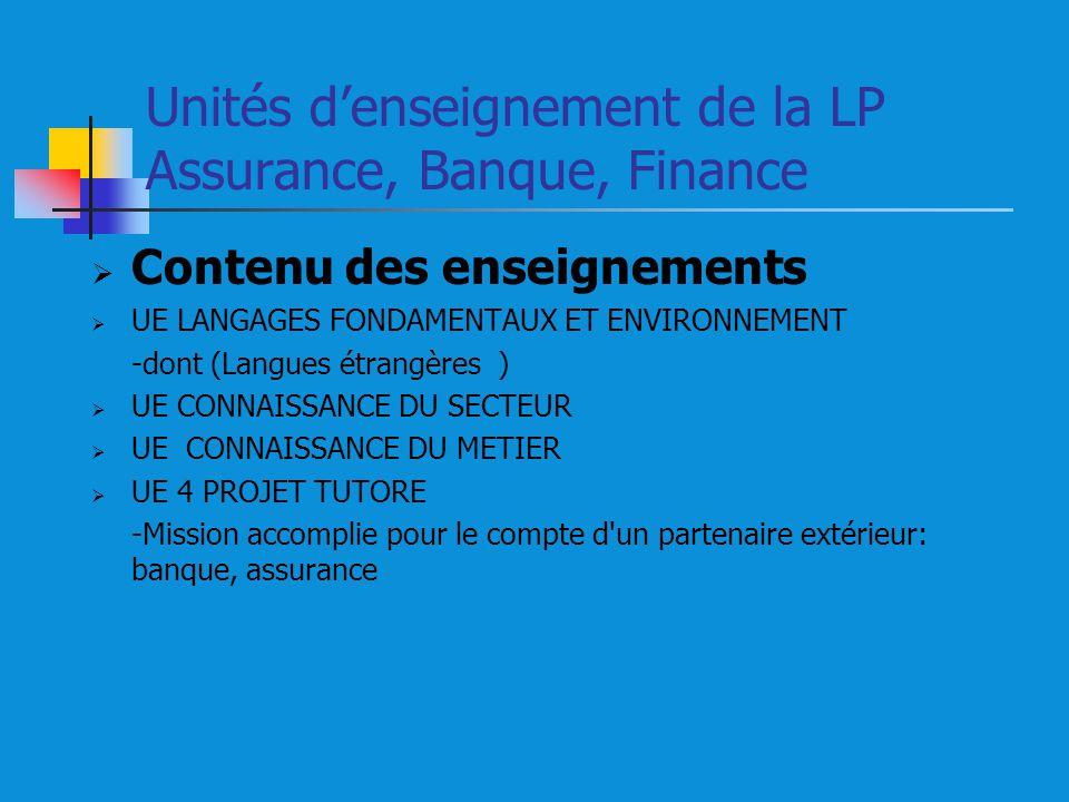 Unités denseignement de la LP Assurance, Banque, Finance Contenu des enseignements UE LANGAGES FONDAMENTAUX ET ENVIRONNEMENT -dont (Langues étrangères