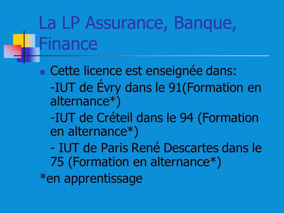 La LP Assurance, Banque, Finance Cette licence est enseignée dans: -IUT de Évry dans le 91(Formation en alternance*) -IUT de Créteil dans le 94 (Formation en alternance*) - IUT de Paris René Descartes dans le 75 (Formation en alternance*) *en apprentissage