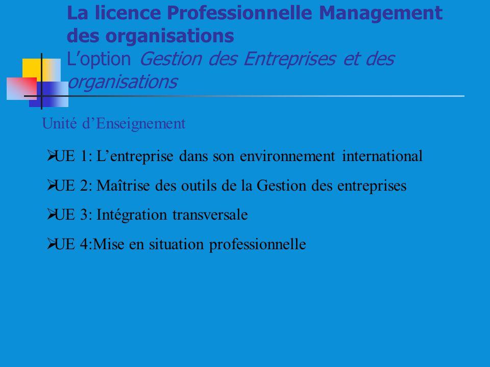 La licence Professionnelle Management des organisations Loption Gestion des Entreprises et des organisations UE 1: Lentreprise dans son environnement international UE 2: Maîtrise des outils de la Gestion des entreprises UE 3: Intégration transversale UE 4:Mise en situation professionnelle Unité dEnseignement