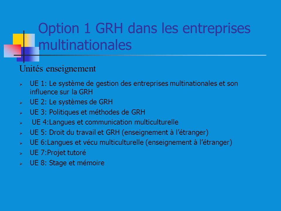 Option 1 GRH dans les entreprises multinationales UE 1: Le système de gestion des entreprises multinationales et son influence sur la GRH UE 2: Le sys