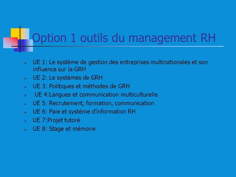 Option 1 outils du management RH UE 1: Le système de gestion des entreprises multinationales et son influence sur la GRH UE 2: Le systèmes de GRH UE 3