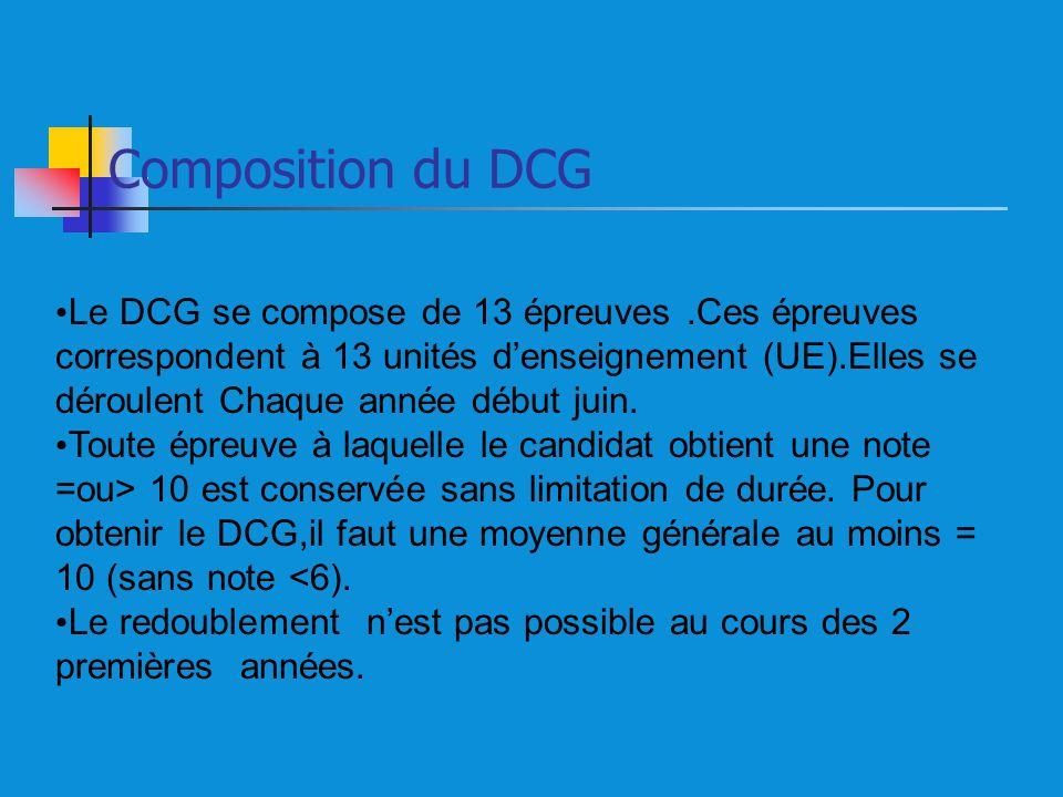 Composition du DCG Le DCG se compose de 13 épreuves.Ces épreuves correspondent à 13 unités denseignement (UE).Elles se déroulent Chaque année début juin.