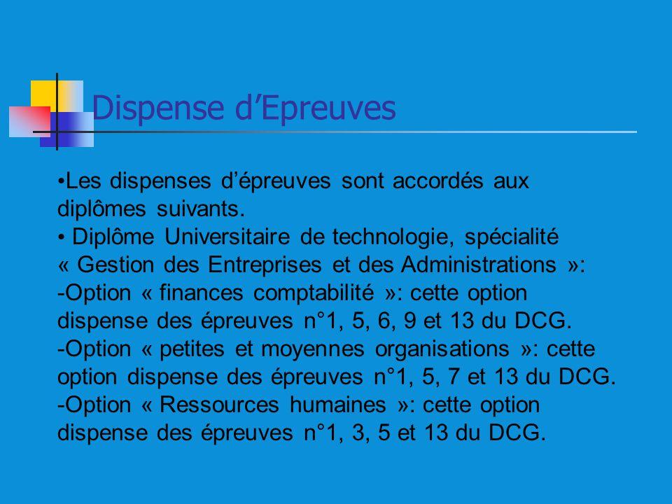 Dispense dEpreuves Les dispenses dépreuves sont accordés aux diplômes suivants.