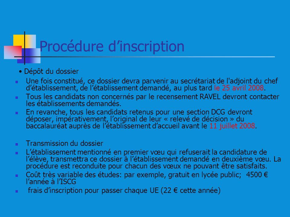 Procédure dinscription Dépôt du dossier Une fois constitué, ce dossier devra parvenir au secrétariat de l adjoint du chef détablissement, de létablissement demandé, au plus tard le 25 avril 2008.