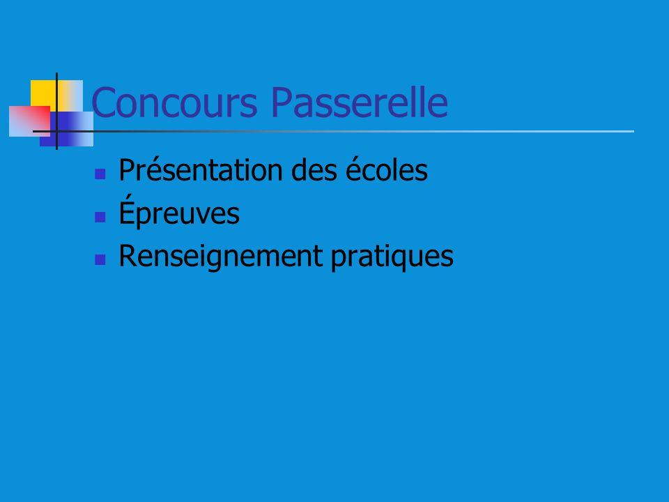 Concours Passerelle Présentation des écoles Épreuves Renseignement pratiques
