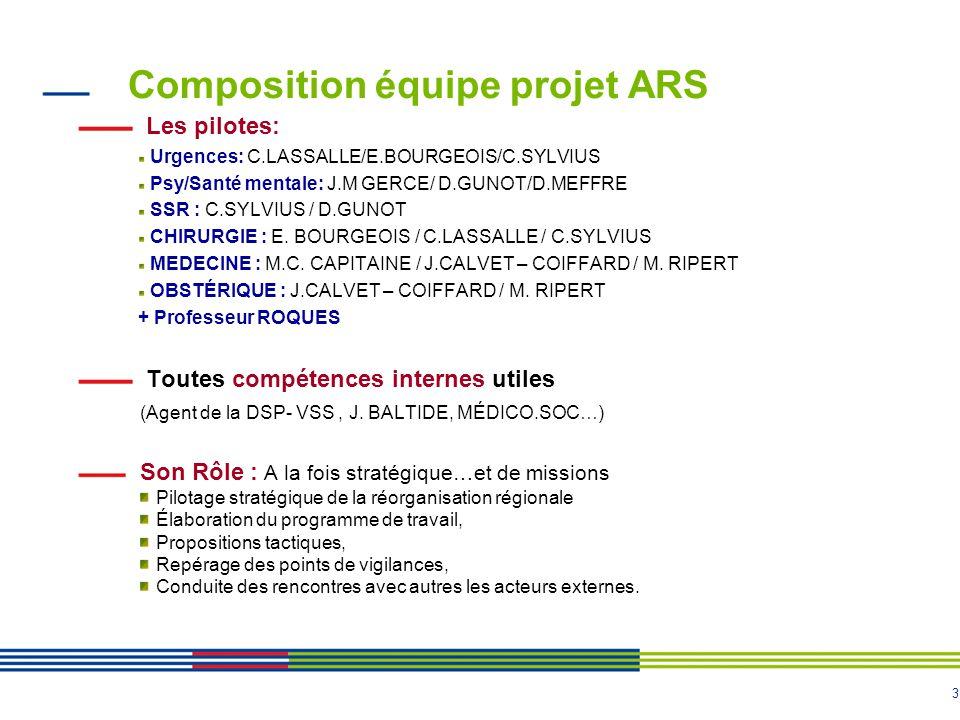 3 Composition équipe projet ARS Les pilotes: Urgences: C.LASSALLE/E.BOURGEOIS/C.SYLVIUS Psy/Santé mentale: J.M GERCE/ D.GUNOT/D.MEFFRE SSR : C.SYLVIUS