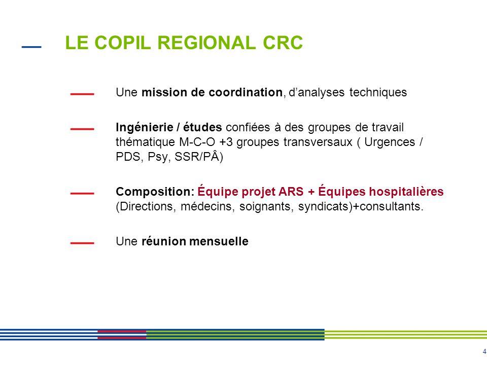 4 LE COPIL REGIONAL CRC Une mission de coordination, danalyses techniques Ingénierie / études confiées à des groupes de travail thématique M-C-O +3 gr
