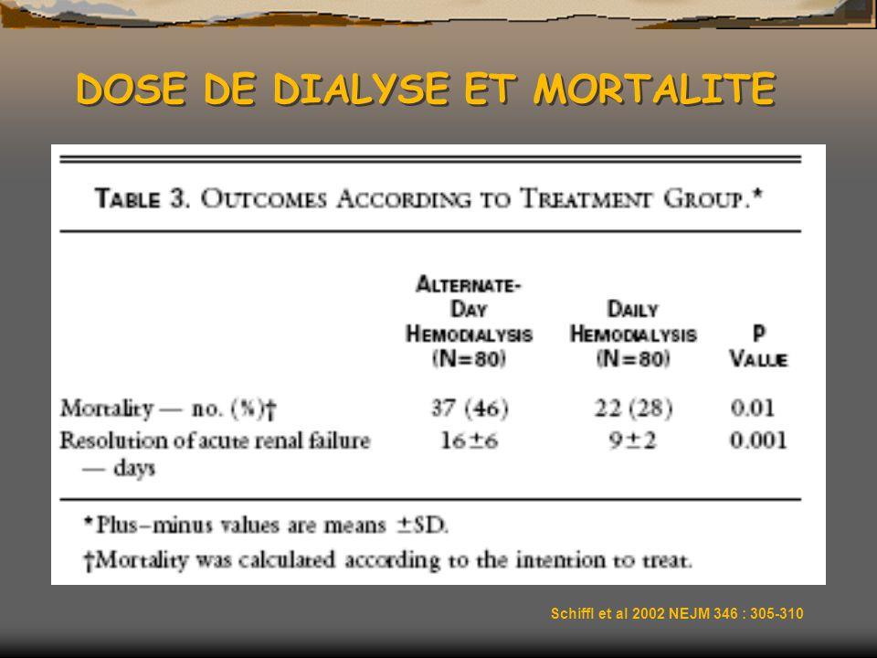 DOSE DE DIALYSE ET MORTALITE Schiffl et al 2002 NEJM 346 : 305-310
