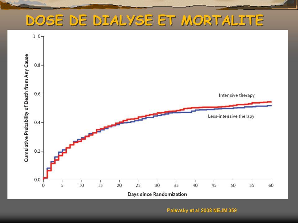 DOSE DE DIALYSE ET MORTALITE Palevsky et al 2008 NEJM 359