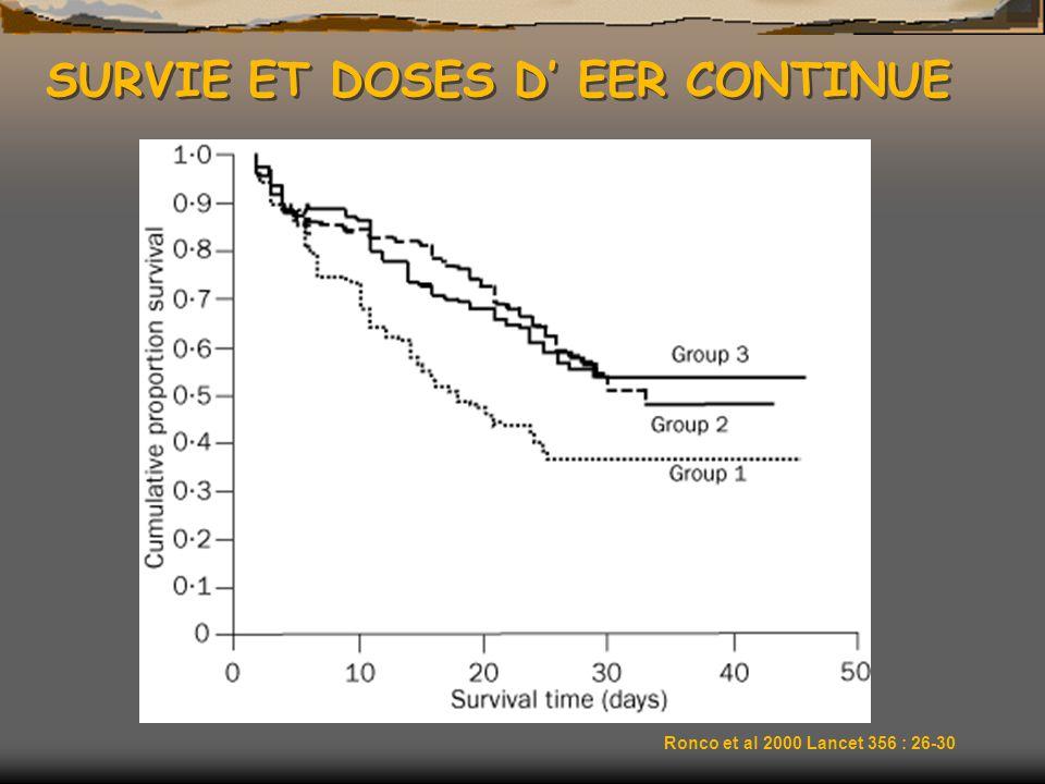 SURVIE ET DOSES D EER CONTINUE Ronco et al 2000 Lancet 356 : 26-30