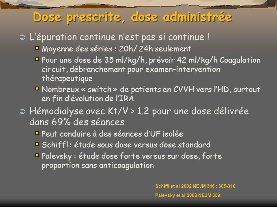 Dose prescrite, dose administrée Lépuration continue nest pas si continue ! Moyenne des séries : 20h/ 24h seulement Pour une dose de 35 ml/kg/h, prévo