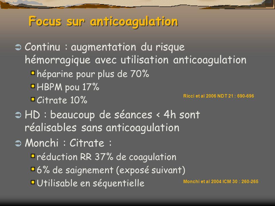 Focus sur anticoagulation Continu : augmentation du risque hémorragique avec utilisation anticoagulation héparine pour plus de 70% HBPM pou 17% Citrate 10% HD : beaucoup de séances < 4h sont réalisables sans anticoagulation Monchi : Citrate : réduction RR 37% de coagulation 6% de saignement (exposé suivant) Utilisable en séquentielle Ricci et al 2006 NDT 21 : 690-696 Monchi et al 2004 ICM 30 : 260-265