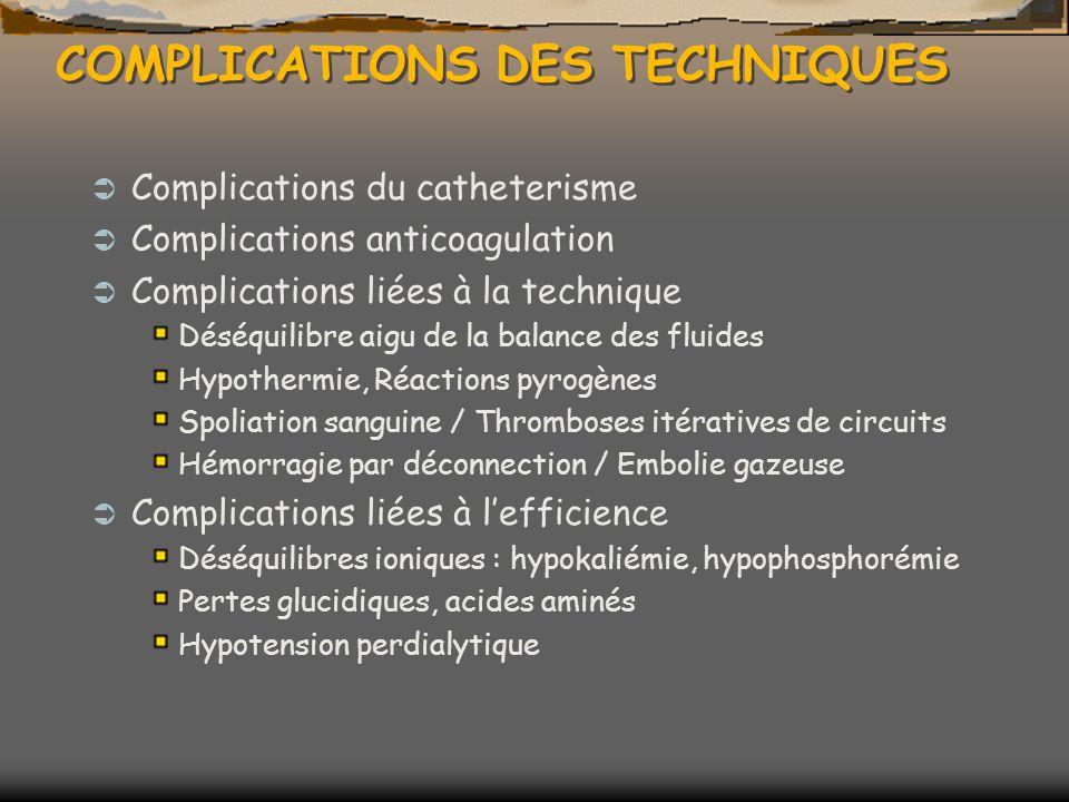 COMPLICATIONS DES TECHNIQUES Complications du catheterisme Complications anticoagulation Complications liées à la technique Déséquilibre aigu de la balance des fluides Hypothermie, Réactions pyrogènes Spoliation sanguine / Thromboses itératives de circuits Hémorragie par déconnection / Embolie gazeuse Complications liées à lefficience Déséquilibres ioniques : hypokaliémie, hypophosphorémie Pertes glucidiques, acides aminés Hypotension perdialytique