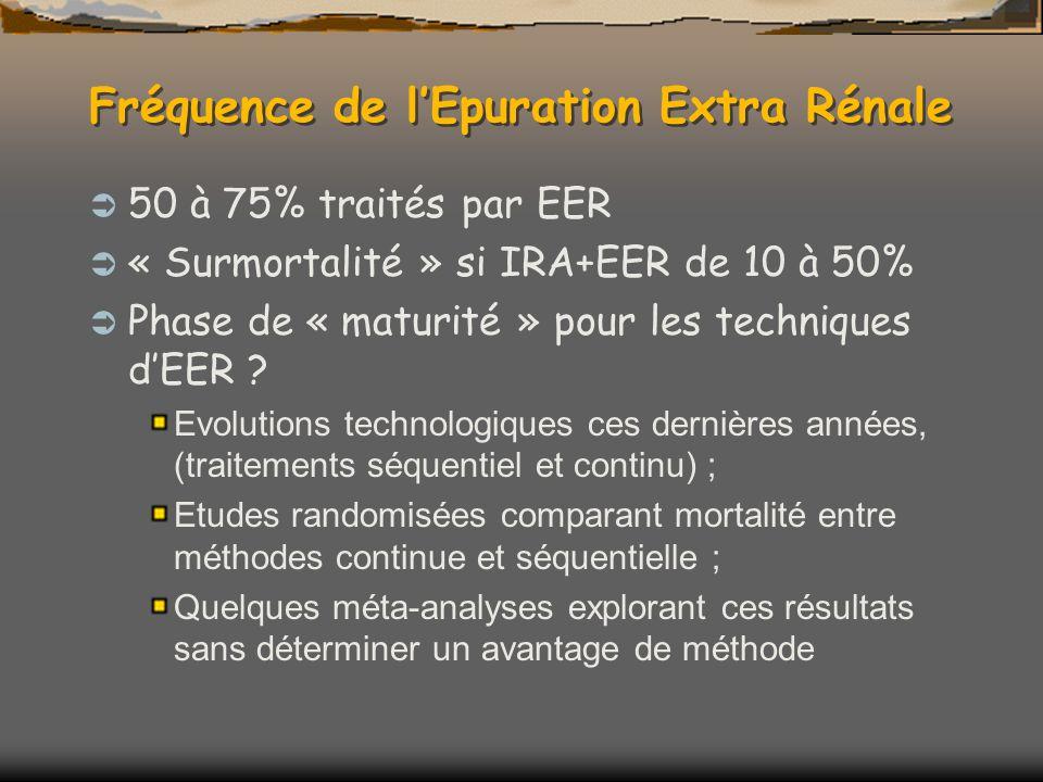 Fréquence de lEpuration Extra Rénale 50 à 75% traités par EER « Surmortalité » si IRA+EER de 10 à 50% Phase de « maturité » pour les techniques dEER ?