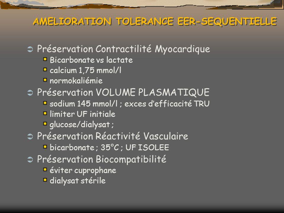 AMELIORATION TOLERANCE EER-SEQUENTIELLE Préservation Contractilité Myocardique Bicarbonate vs lactate calcium 1,75 mmol/l normokaliémie Préservation VOLUME PLASMATIQUE sodium 145 mmol/l ; exces defficacité TRU limiter UF initiale glucose/dialysat ; Préservation Réactivité Vasculaire bicarbonate ; 35°C ; UF ISOLEE Préservation Biocompatibilité éviter cuprophane dialysat stérile