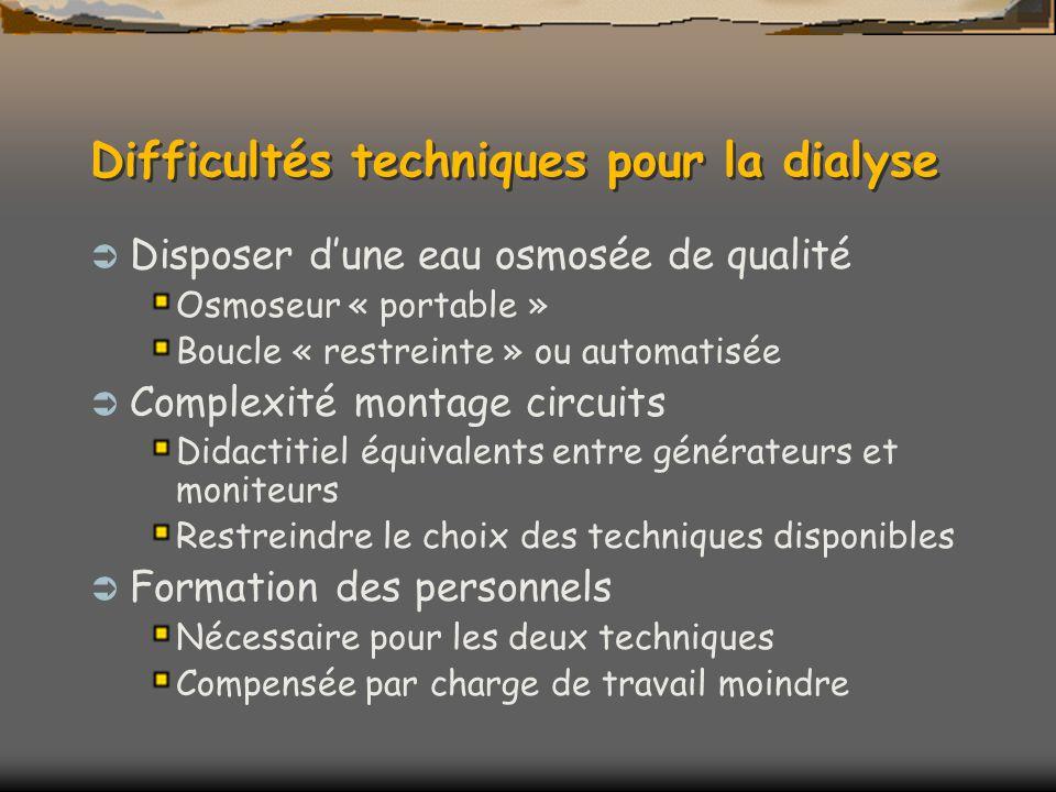 Difficultés techniques pour la dialyse Disposer dune eau osmosée de qualité Osmoseur « portable » Boucle « restreinte » ou automatisée Complexité mont
