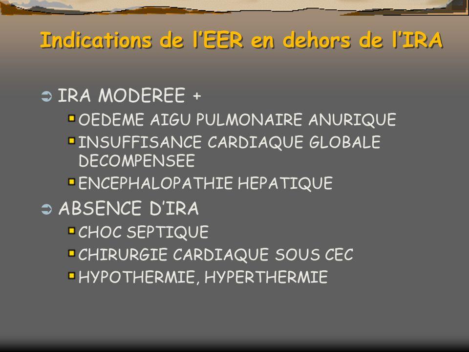 Indications de lEER en dehors de lIRA IRA MODEREE + OEDEME AIGU PULMONAIRE ANURIQUE INSUFFISANCE CARDIAQUE GLOBALE DECOMPENSEE ENCEPHALOPATHIE HEPATIQUE ABSENCE DIRA CHOC SEPTIQUE CHIRURGIE CARDIAQUE SOUS CEC HYPOTHERMIE, HYPERTHERMIE