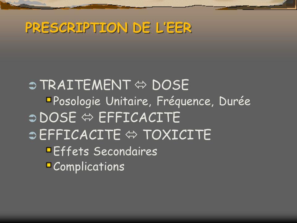 PRESCRIPTION DE LEER TRAITEMENT DOSE Posologie Unitaire, Fréquence, Durée DOSE EFFICACITE EFFICACITE TOXICITE Effets Secondaires Complications