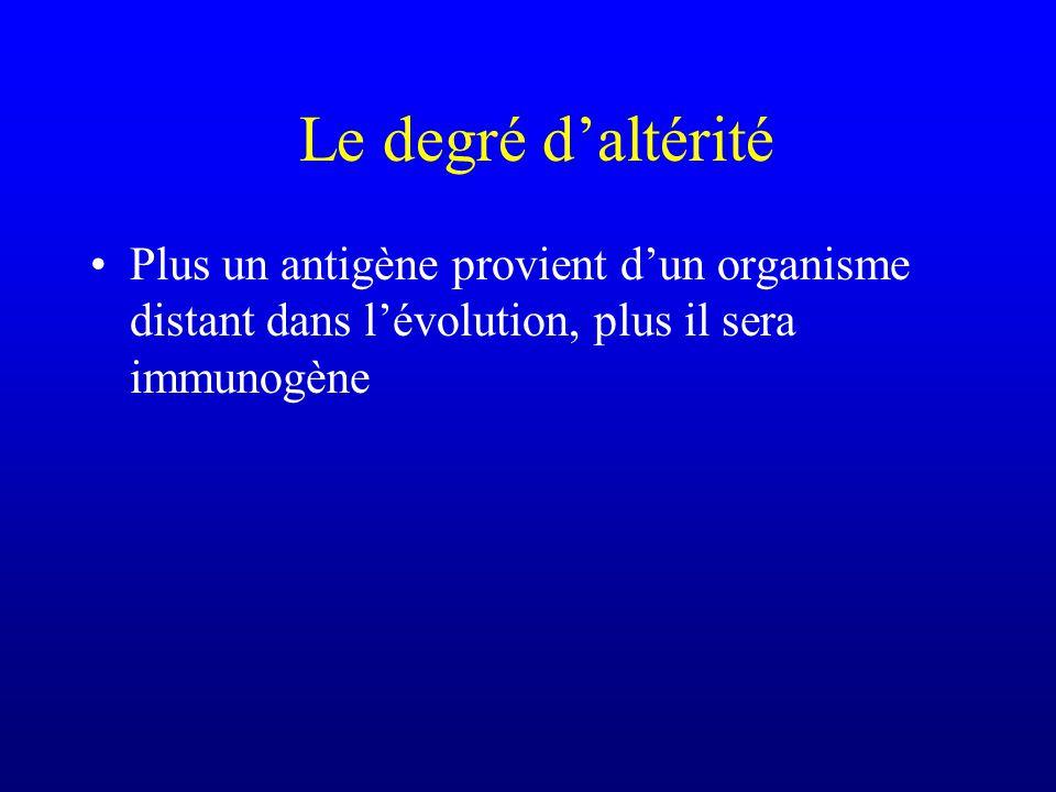 Le degré daltérité Plus un antigène provient dun organisme distant dans lévolution, plus il sera immunogène
