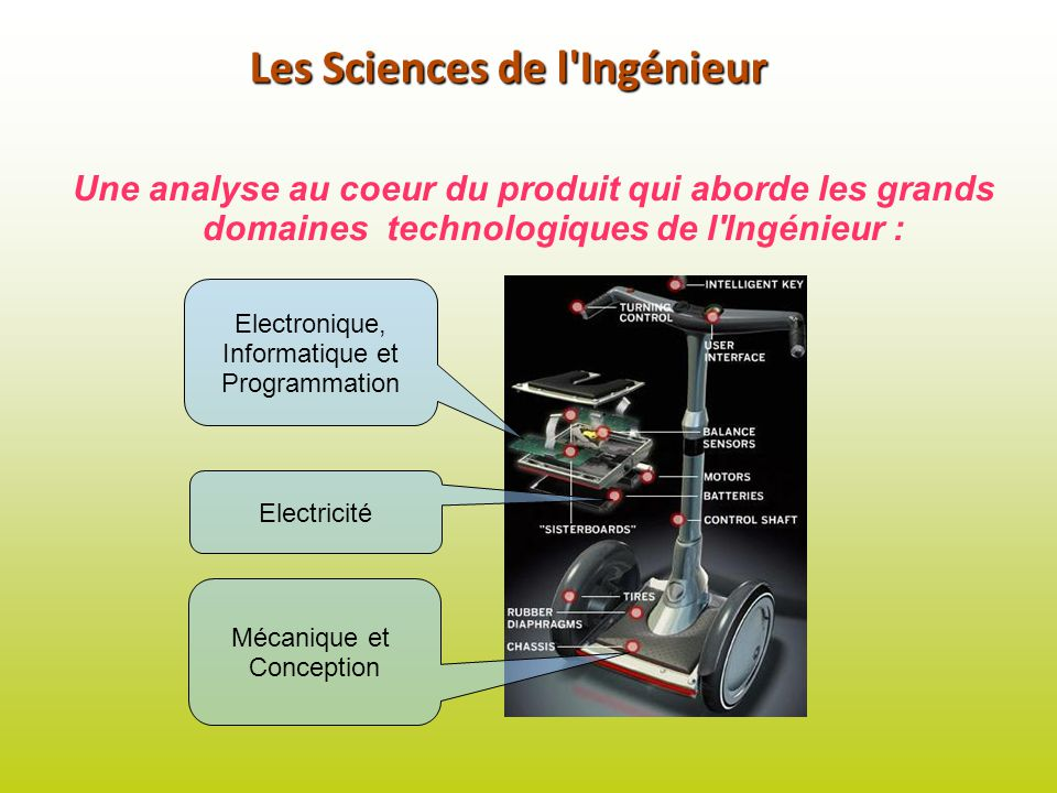 Les Sciences de l'Ingénieur Une analyse au coeur du produit qui aborde les grands domaines technologiques de l'Ingénieur : Electronique, Informatique