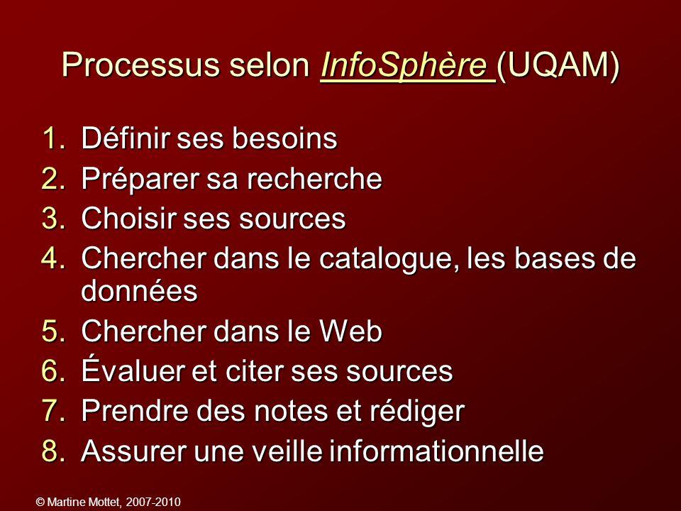 © Martine Mottet, 2007-2010 Processus selon InfoSphère (UQAM) InfoSphère InfoSphère 1.Définir ses besoins 2.Préparer sa recherche 3.Choisir ses source