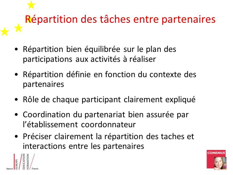 Répartition des tâches entre partenaires Répartition bien équilibrée sur le plan des participations aux activités à réaliser Répartition définie en fo