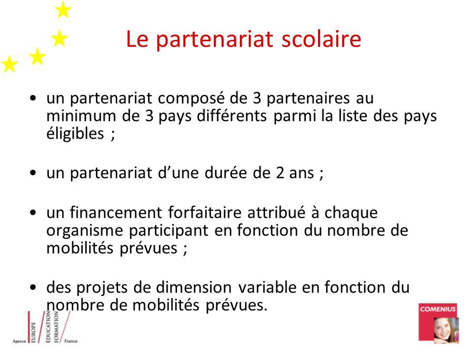Le partenariat scolaire un partenariat composé de 3 partenaires au minimum de 3 pays différents parmi la liste des pays éligibles ; un partenariat dun
