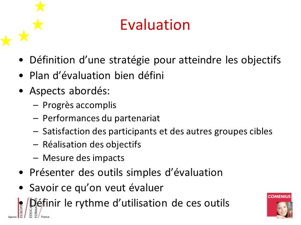 Evaluation Définition dune stratégie pour atteindre les objectifs Plan dévaluation bien défini Aspects abordés: –Progrès accomplis –Performances du pa