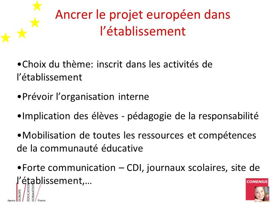 Ancrer le projet européen dans létablissement Choix du thème: inscrit dans les activités de létablissement Prévoir lorganisation interne Implication d