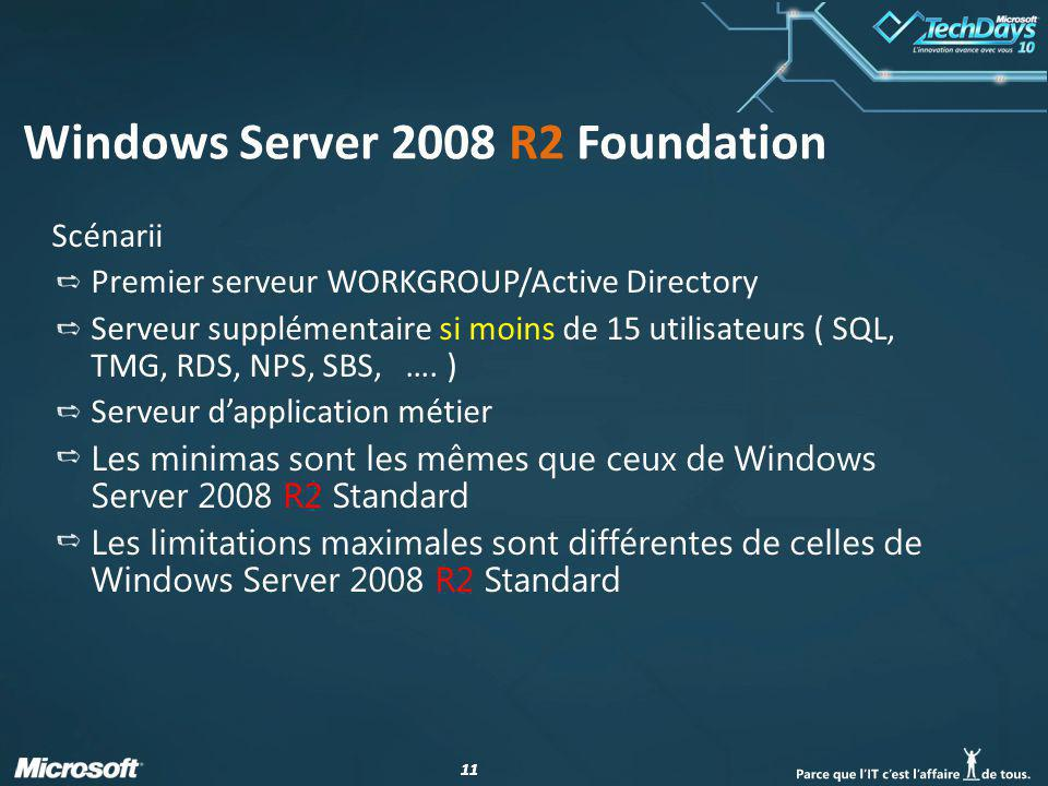 11 Windows Server 2008 R2 Foundation Scénarii Premier serveur WORKGROUP/Active Directory Serveur supplémentaire si moins de 15 utilisateurs ( SQL, TMG, RDS, NPS, SBS, ….