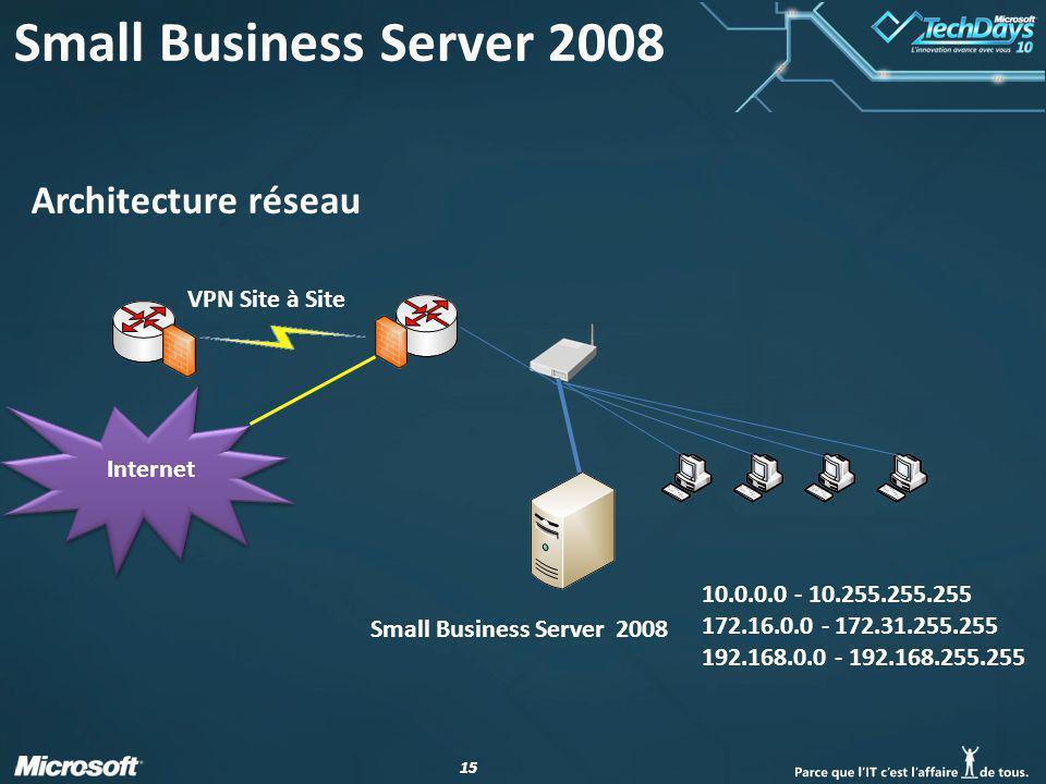 15 Small Business Server 2008 10.0.0.0 - 10.255.255.255 172.16.0.0 - 172.31.255.255 192.168.0.0 - 192.168.255.255 VPN Site à Site Internet Architecture réseau