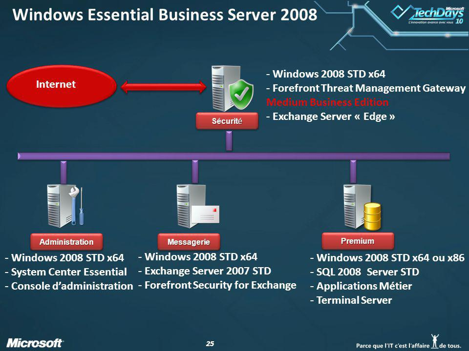 25 Windows Essential Business Server 2008 AdministrationAdministration - Windows 2008 STD x64 - System Center Essential - Console dadministration - Wi